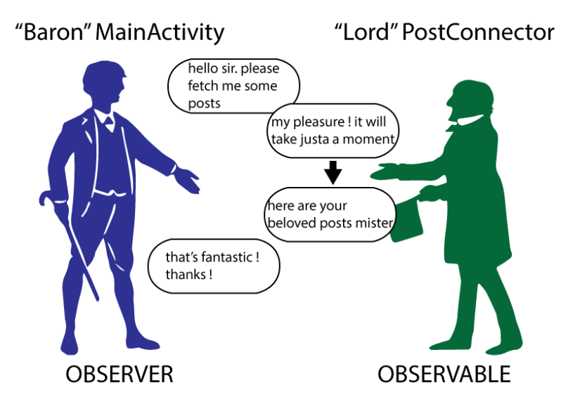 observer_pattern.png